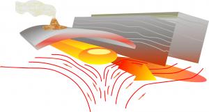 W.Wyo flow diagram 3F