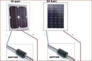 діод Шотткі в сонячних панелях